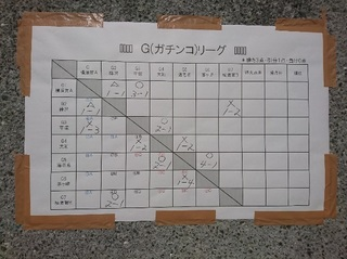 DSC_7620.JPG